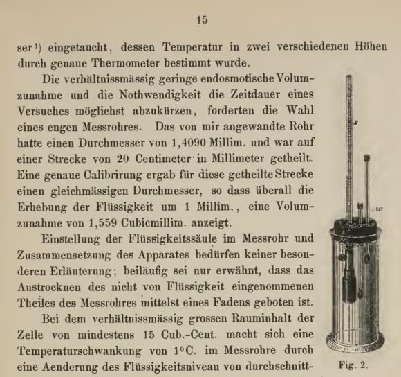 Osmómetro de Pfeffer, en el libro